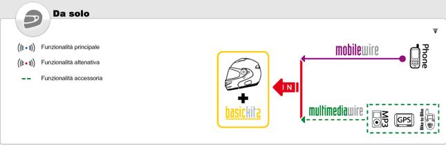 Basic kit 2 N-Com Nolan for Nolan helmets