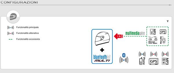 x Nolan Bluetooth Kit Multi for one helmet