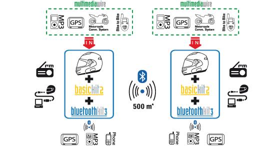 Nolan Bluetooth Kit3 Plus for Nolan helmets