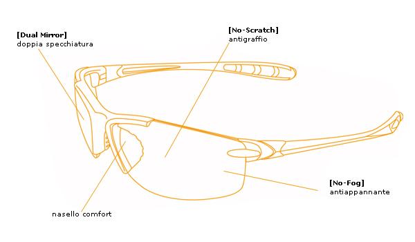 Occhiali moto NRC Eye Sport S11.DY