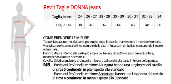 Taglie jeans donna